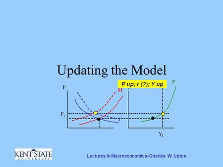 Lectures in Macroeconomics- Charles W. Upton Updating the Model.