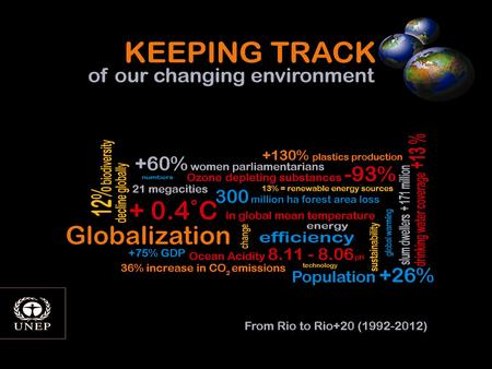 What has happened since the 1992 Rio Earth Summit? BiodiversityPopulation Agriculture Economy Fishery Forests Water Energy Technology Governance Climate.