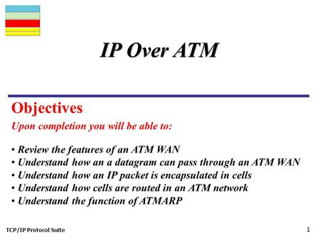 TCP/IP Protocol Suite 1 Upon completion you will be able to: IP Over ATM Review the features of an ATM WAN Understand how an a datagram can pass through.