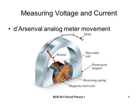 ECE 201 Circuit Theory 11 Measuring Voltage and Current d'Arsenval analog meter movement.