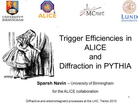 1 Sparsh Navin – University of Birmingham for the ALICE collaboration Trigger Efficiencies in ALICE and Diffraction in PYTHIA Diffractive and electromagnetic.