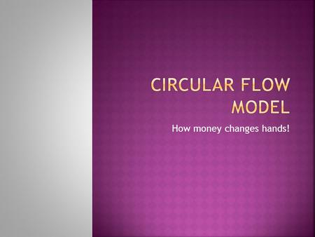 How money changes hands!.  In the Circular Flow Model there are 2 groups:  Households (the people)  Firms (companies and businesses)