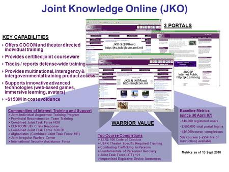 1 Joint Knowledge Online (JKO) INDIVIDUALLY FOCUSED. GLOBALLY SHARED. KEY CAPABILITIES WARRIOR VALUE 3 PORTALS Communities of Interest Training and Support.