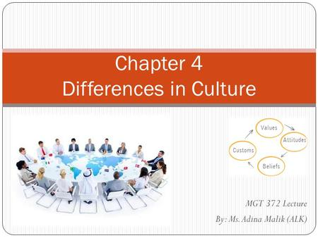 MGT 372 Lecture By: Ms. Adina Malik (ALK) Chapter 4 Differences in Culture.
