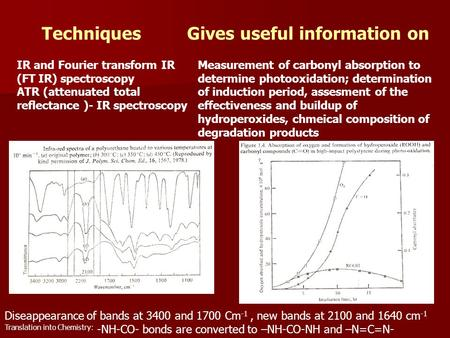 TechniquesGives useful information on IR and Fourier transform IR (FT IR) spectroscopy ATR (attenuated total reflectance )- IR spectroscopy Measurement.