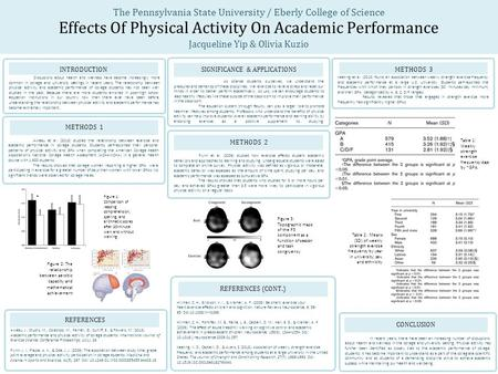 Keating et al. (2013) found an association between weekly strength exercise frequency and academic performance at a large U.S. university. Students self-reported.