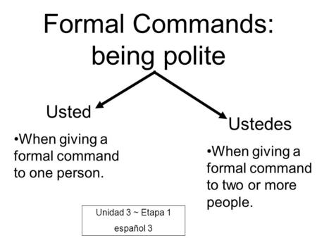 Formal Commands: being polite