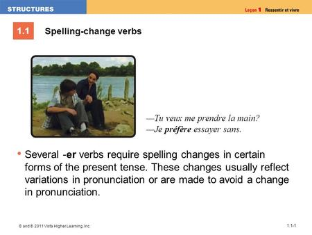 1.1 © and ® 2011 Vista Higher Learning, Inc. 1.1-1 Spelling-change verbs Several -er verbs require spelling changes in certain forms of the present tense.
