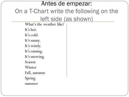 Antes de empezar: On a T-Chart write the following on the left side (as shown) What's the weather like? It's hot. It's cold. It's sunny. It's windy. It's.