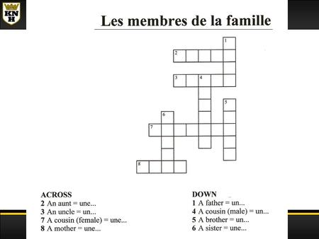 Lundi, le vingt avril 2009 Voici ma famille (part 2) I will be able to use possessive adjectives to talk about my family.
