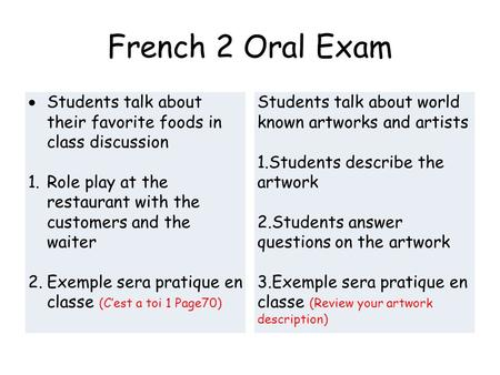 French 2 Oral Exam  Students talk about their favorite foods in class discussion 1.Role play at the restaurant with the customers and the waiter 2.Exemple.