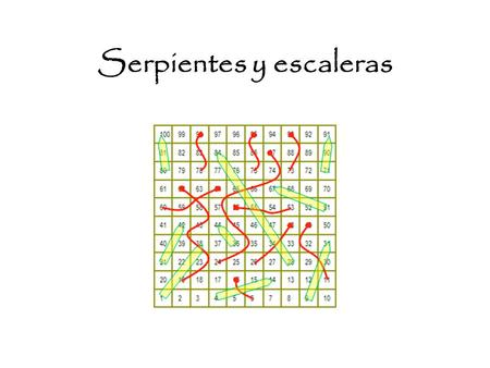 Serpientes y escaleras. 1.What is the missing word in this sentence: A _____ me gusta patinar. 1.What is the missing word in this sentence: A ella _____.