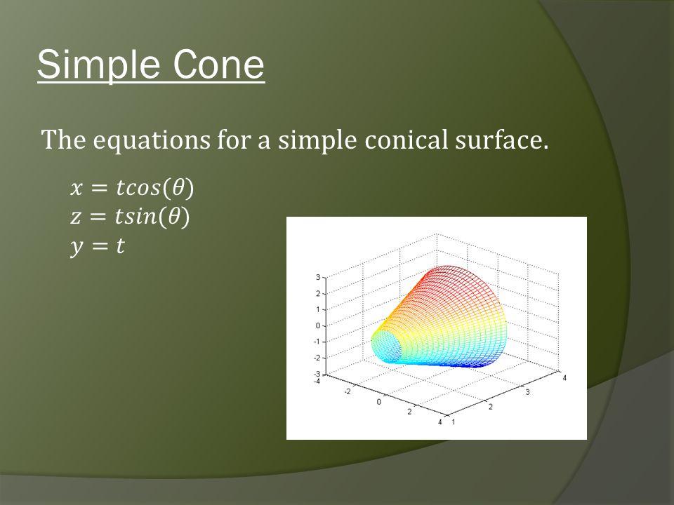 Archimedean Spiral Surface
