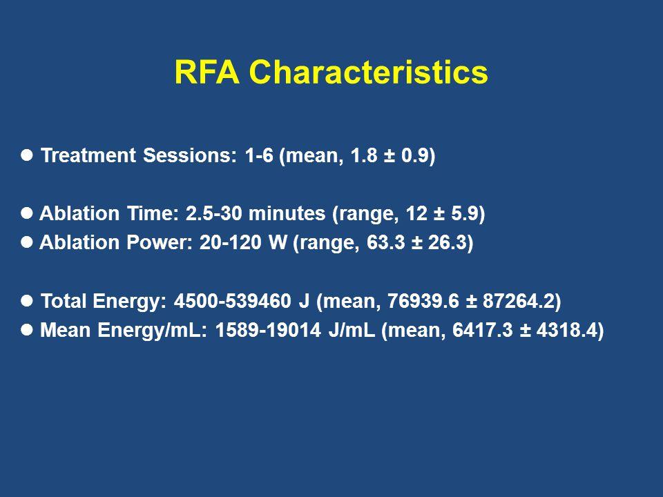 US and Clinical Findings Pre-RFA1 M3 M6 MLast F/U Diameter (cm)3.8 ± 1.43.1 ± 1.4*2.8 ± 1.6*2.5 ± 1.4*2.1 ± 1.2* Volume (ml)18.5 ± 30.111.8 ± 26.9*12.2 ± 28.2*7.0 ± 14.7*4.7 ± 10.1* Volume Reduction (%) 028.6 ± 109.664.1 ± 18.461.5 ± 77.270.8 ± 69.9 Vascularity Grade 3.1 ± 0.70.9 ± 1.0* Symptom Grade Score 3.3 ± 2.10.9 ± 1.0* Cosmetic Grade Score 3.8 ± 0.51.8 ± 0.9* * P < 0.001 vs pre-RFA.