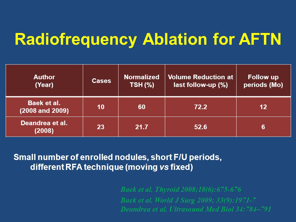 Objectives To evaluate the efficacy and safety of RFA for the treatment of AFTN
