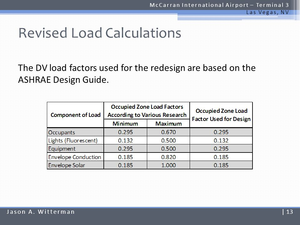 Revised Load Calculations McCarran International Airport – Terminal 3 Las Vegas, NV Combined results indicate 50% reduction in load for the occupied zone.
