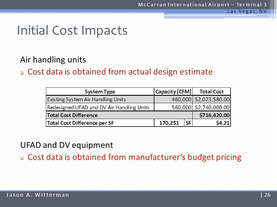 Initial Cost Impacts McCarran International Airport – Terminal 3 Las Vegas, NV Total initial cost difference = $716,420.00 = $104,369.36 = $230,497.22 $1,051,287.00 Air handling units UFAD components DV components Total Total existing mechanical system cost $80.6 million Reasonable increase given total project cost Jason A.