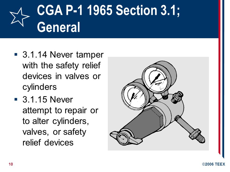 11©2006 TEEX CGA P-1 1965 Section 3.1; General 3.1.16 Never use cylinders as rollers, supports, or for any other purpose than to contain the contents as received Big & heavy