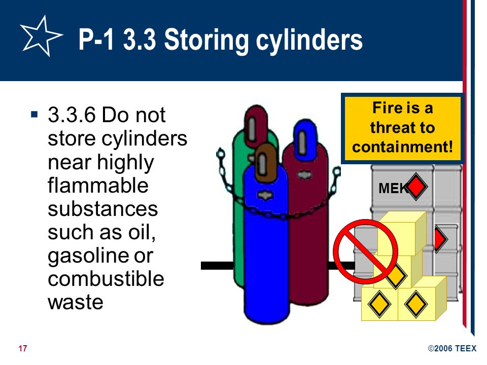 18©2006 TEEX P-1 3.3 Storing cylinders 3.3.8 Do not store cylinders near elevators or gangways, or in locations where heavy moving objects may strike or fall on them
