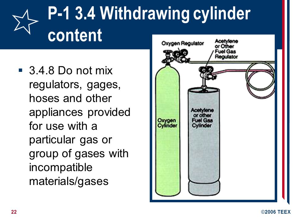 23©2006 TEEX P-1 3.4.9 Safe work practices Open cylinder slowly Point valve opening away from yourself & others Never use wrenches or tools except those provided by the supplier or approved by the gas manufacturer Avoid the use of a wrench on a valve equipped with a handwheel