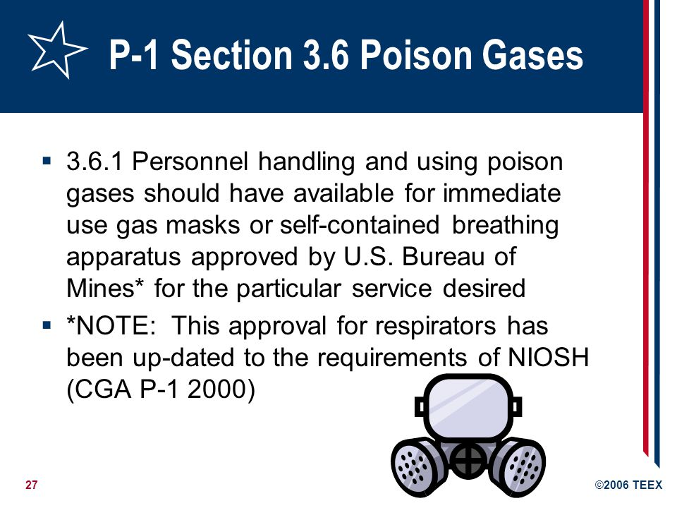 28©2006 TEEX 1910.102 Acetylene Cylinders: In-plant transfer, handling, storage, and utilization of acetylene in cylinders shall be in accordance with Compressed Gas Association Pamphlet G-1- 1966
