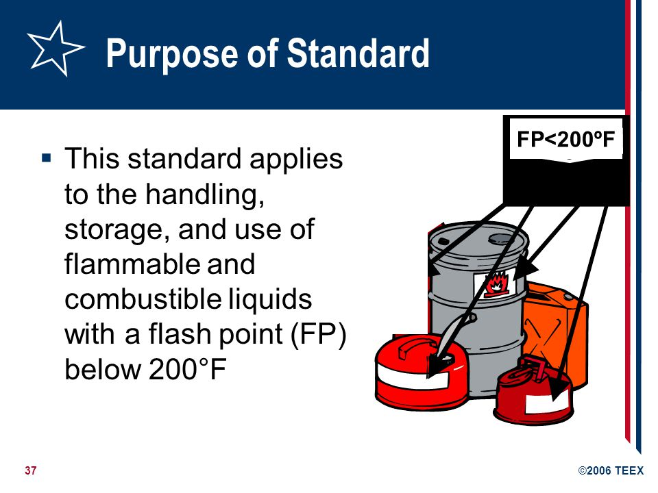 38©2006 TEEX Purpose of Standard Primary hazards associated with flammable and combustible liquids: explosion and fire To prevent these hazards, this standard addresses the primary concerns: Design and construction, Ventilation, Ignition sources, and Storage