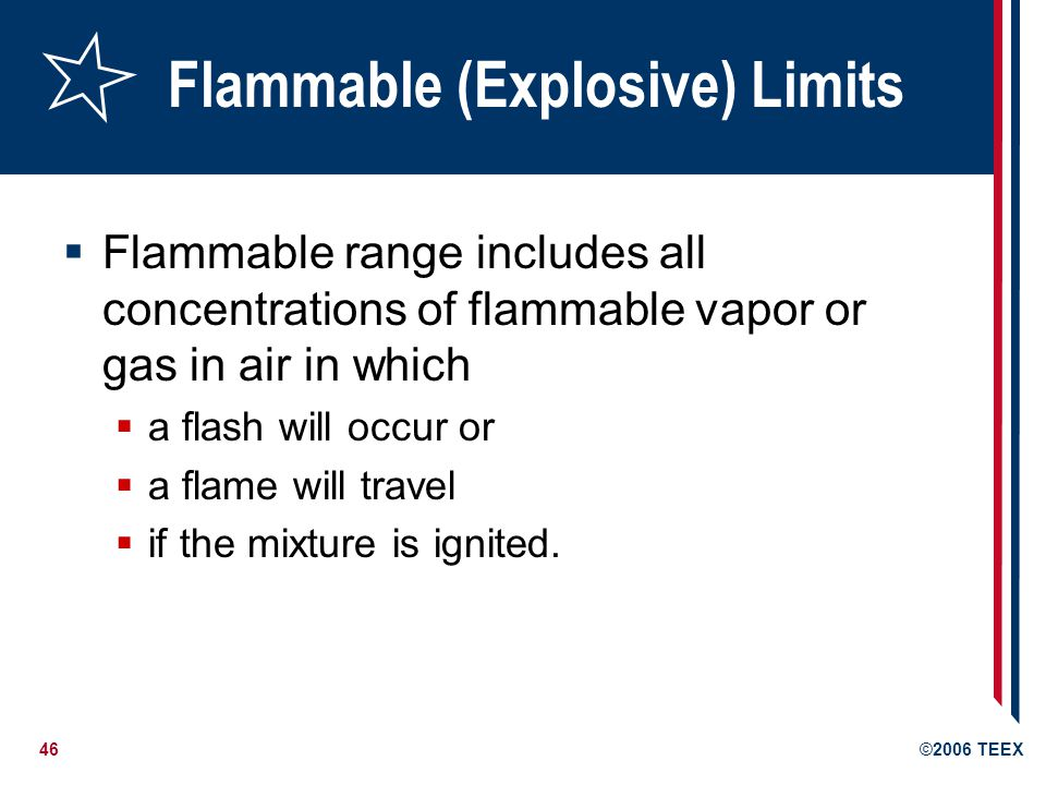 47©2006 TEEX Explosion Pressure LEL UEL Vapor/Gas Concentration in Air (%) Flammable Range