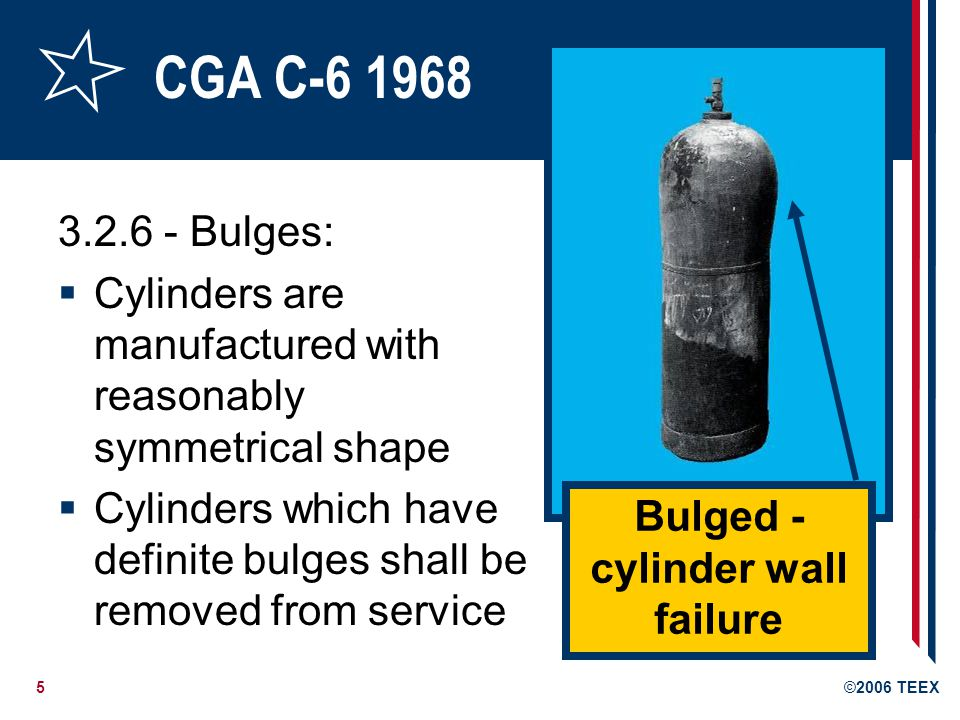 6©2006 TEEX CGA C-6 1968 5.3.7 - Fire Damage: Cylinders shall be carefully inspected for evidence of exposure to fire Evidence includes: Charring or burning of paint Burning or scarfing of the metal Distortion of the cylinder Burning or melting of a valve Cylinder burst after fire exposure