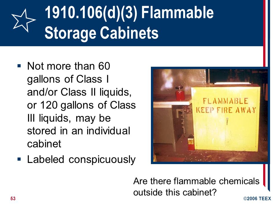 54©2006 TEEX 1910.106(d)(4) Inside Storage Rooms Inside storage rooms constructed and wired for potential hazard Must be ventilated – complete change of air at least 6 times per hour Aisles necessary