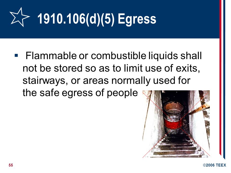 56©2006 TEEX 1910.106(d)(7) Fire control Extinguishers available Open flames and smoking not permitted in flammable or combustible liquid storage areas Water reactive materials not stored in same room