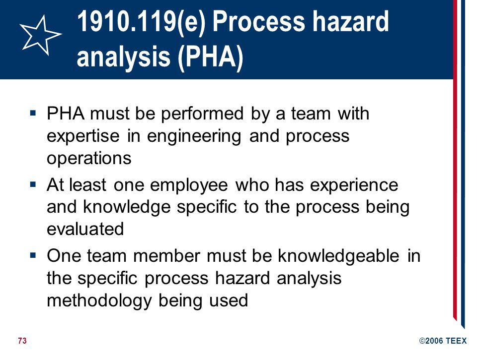 74©2006 TEEX 1910.119(e) Process hazard analysis (PHA) Employer establishes system to: Promptly address findings and recommendations and document resolution Document what actions are to be taken Develop a written schedule of when these actions are to be completed Communicate the actions to operating, maintenance and other employees who may be affected
