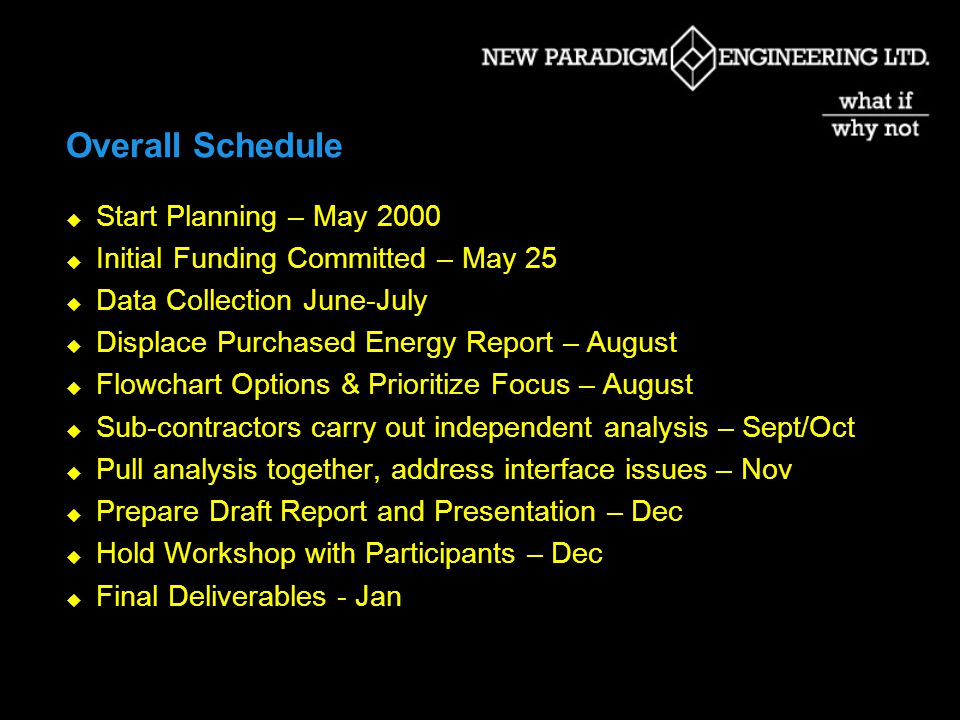 Overall Schedule Start Planning – May 2000 Initial Funding Committed – May 25 Data Collection June-July Displace Purchased Energy Report – August Flowchart Options & Prioritize Focus – August Sub-contractors carry out independent analysis – Sept/Oct Pull analysis together, address interface issues – Nov Prepare Draft Report and Presentation – Dec Hold Workshop with Participants – Dec Final Deliverables - Jan