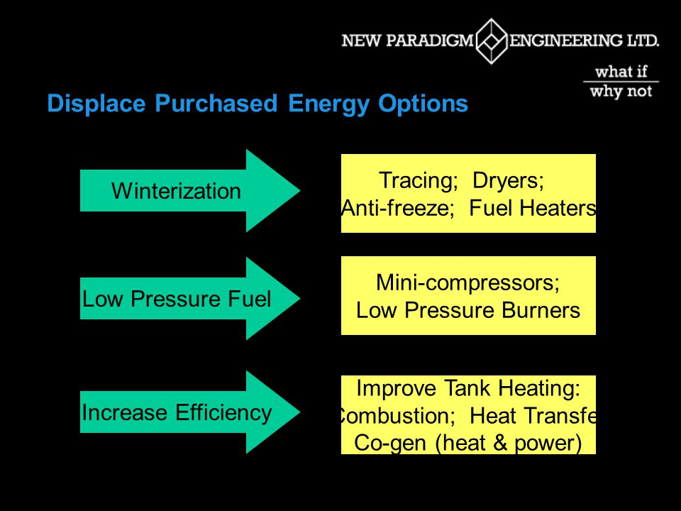 Displace Purchased Energy Options Winterization Low Pressure Fuel Increase Efficiency Tracing; Dryers; Anti-freeze; Fuel Heaters Mini-compressors; Low Pressure Burners Improve Tank Heating: Combustion; Heat Transfer Co-gen (heat & power)