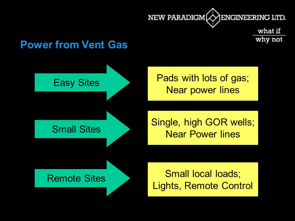 Power from Vent Gas Easy Sites Small Sites Remote Sites Pads with lots of gas; Near power lines Single, high GOR wells; Near Power lines Small local loads; Lights, Remote Control