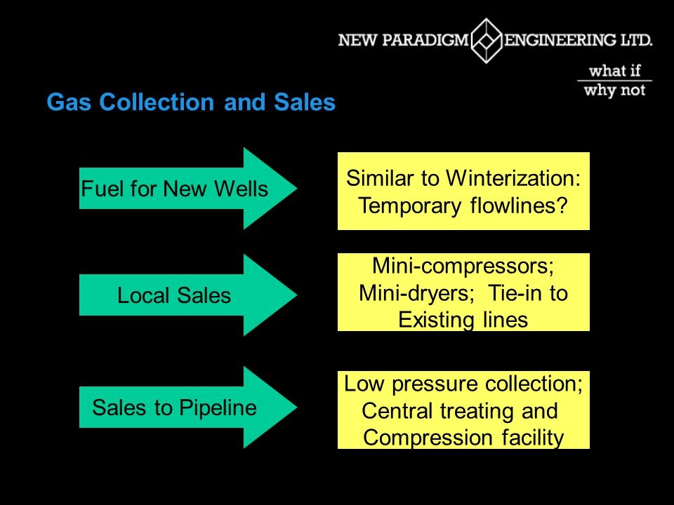 Gas Collection and Sales Fuel for New Wells Local Sales Sales to Pipeline Similar to Winterization: Temporary flowlines.