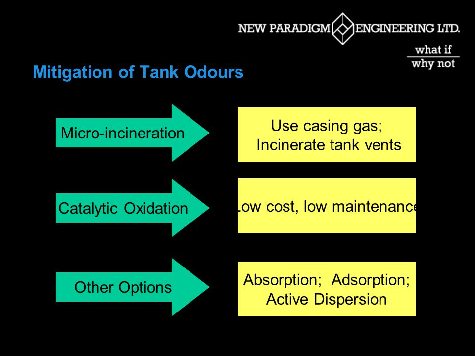 Mitigation of Tank Odours Micro-incineration Catalytic Oxidation Other Options Use casing gas; Incinerate tank vents Low cost, low maintenance Absorption; Adsorption; Active Dispersion