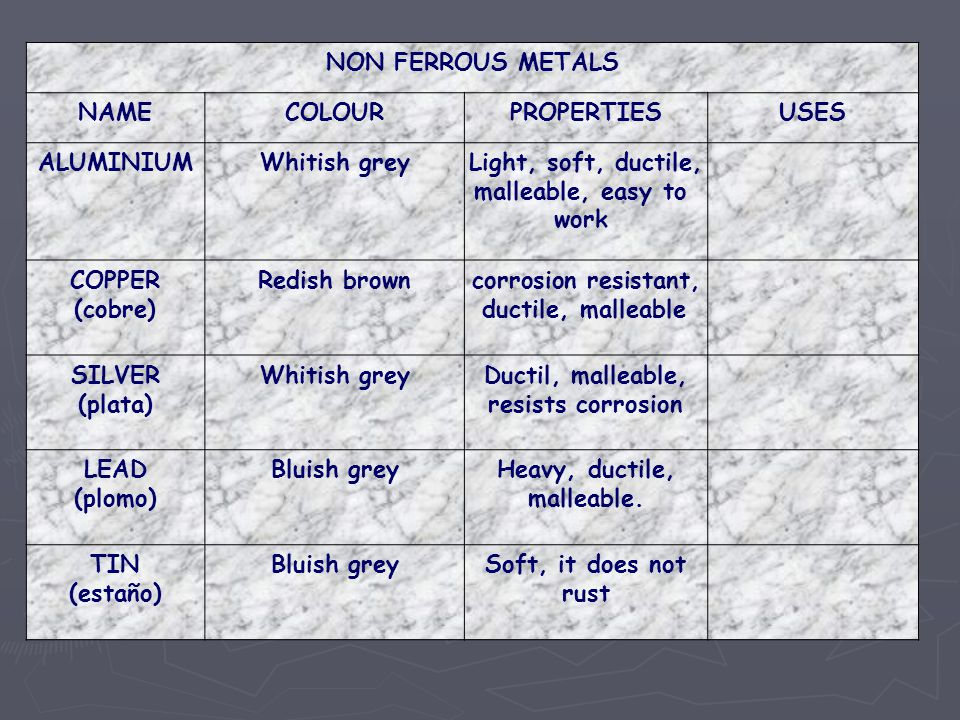 List 4 objects made of steel