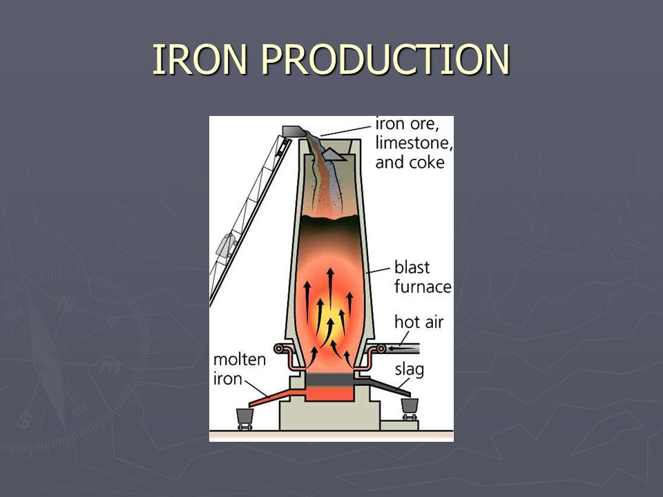 QUESTIONS ABOUT IRON PRODUCTION 1.List the raw materials used in iron production.