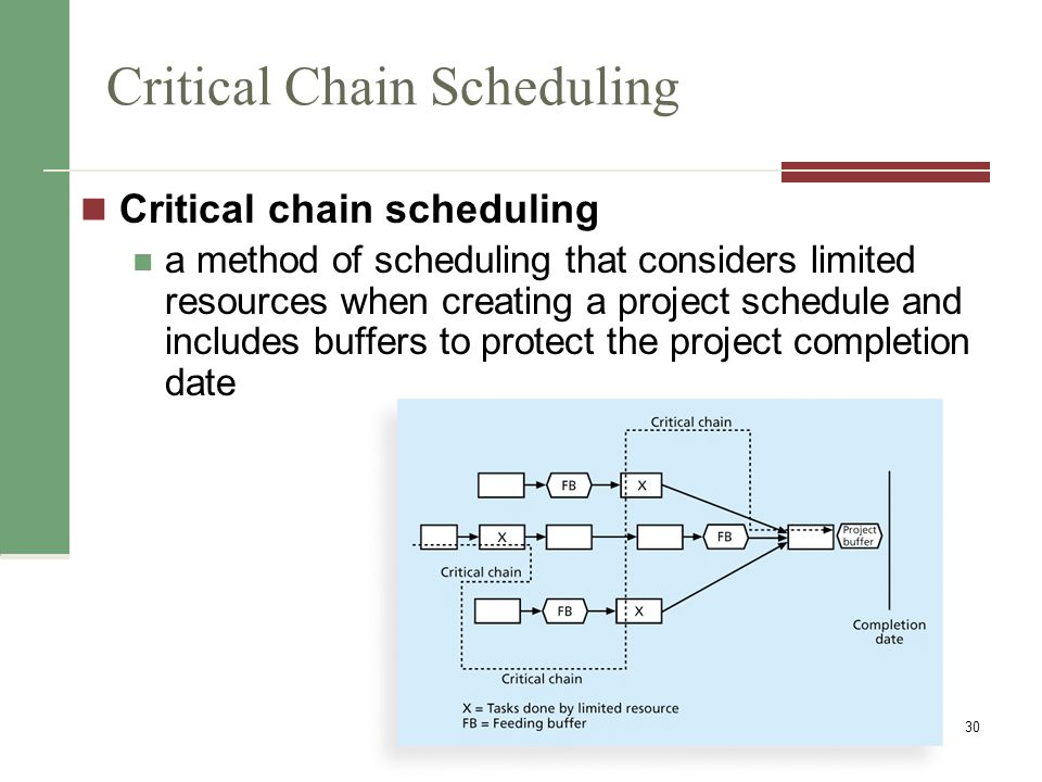Buffers and Critical Chain A buffer is additional time to complete a task In traditional estimates, people often add a buffer to each task and use it if its needed or not Critical chain scheduling removes buffers from individual tasks and instead creates a project buffer or additional time added before the projects due date feeding buffers or additional time added before tasks on the critical path 31