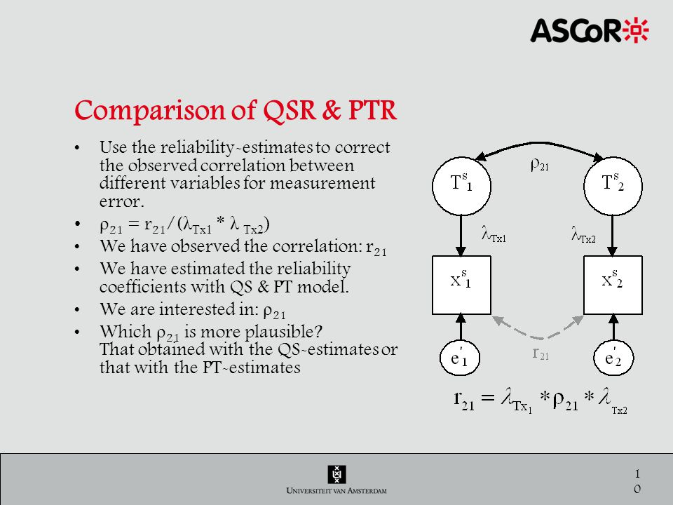 11 Comparison of QSR & PTR Exactly the same data (n=837), Wave 1995(6,7).