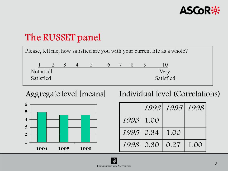 4 Reliability estimation in a panel design Quasi-simplex model: Assumptions The random error variance is the identical for the repeated measures; For each respondent the attitude changes according to a lag-1 quasi- simplex; The repeated measures are independent.