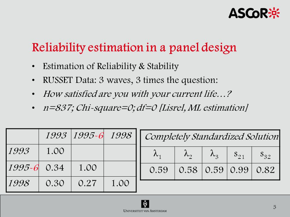 6 Reliability estimation in a panel design The observed stability is: 0.34 & 0.27.