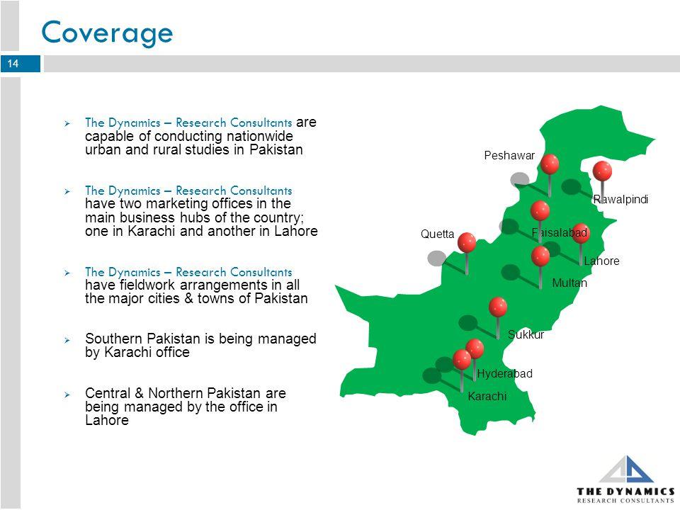Pakistan Online Research Panel