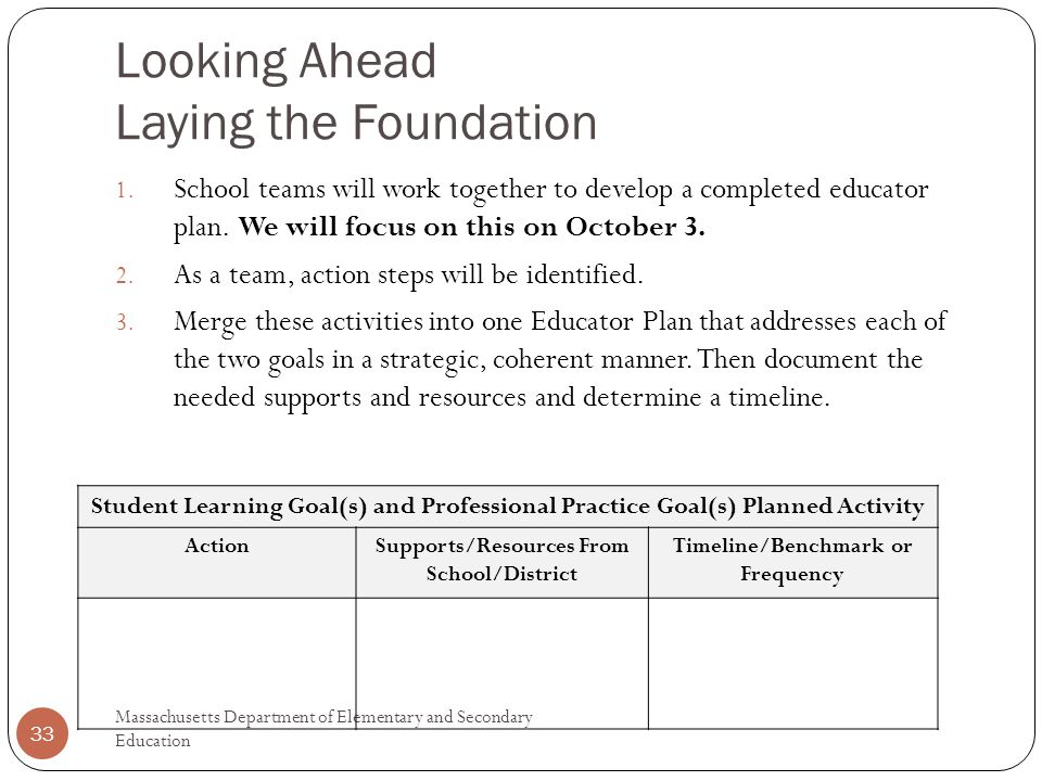 Next Step: Educator Plan Development Designed to provide Educators with feedback for improvement, professional growth, and leadership Plan must be aligned to the standards and indicators, as well as, district and school goals.