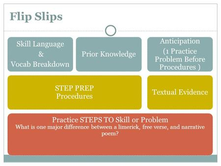 Flip Slips Practice STEPS TO Skill or Problem What is one major difference between a limerick, free verse, and narrative poem? STEP PREP Procedures Skill.