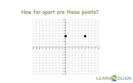 How far apart are these points?. In this lesson you will learn to use absolute value to find distances between points with the same x and y value by using.