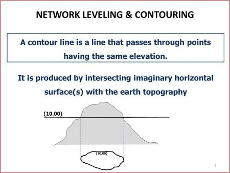 NETWORK LEVELING & CONTOURING 1 A contour line is a line that passes through points having the same elevation. It is produced by intersecting imaginary.