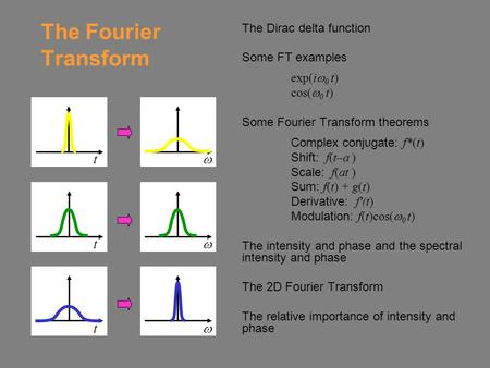 The Fourier Transform The Dirac delta function Some FT examples exp(i  0 t) cos(  0 t) Some Fourier Transform theorems Complex conjugate: f*(t) Shift: