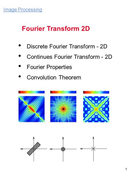 1 Discrete Fourier Transform - 2D Continues Fourier Transform - 2D Fourier Properties Convolution Theorem Image Processing Fourier Transform 2D.