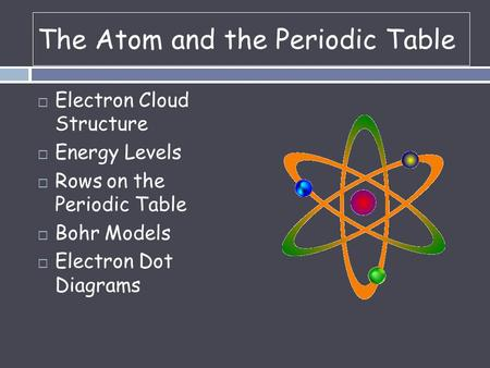 The Atom and the Periodic Table  Electron Cloud Structure  Energy Levels  Rows on the Periodic Table  Bohr Models  Electron Dot Diagrams.